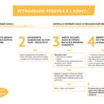 Памятка для иностранных граждан: как записать ребенка в школу?