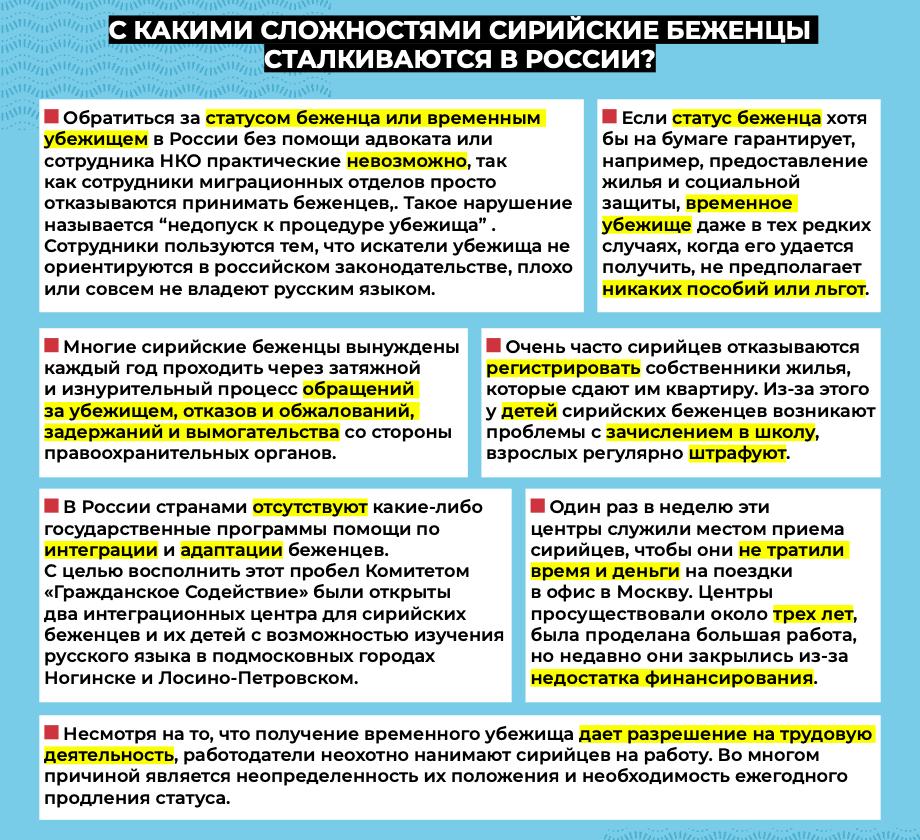 Сирийские беженцы в России