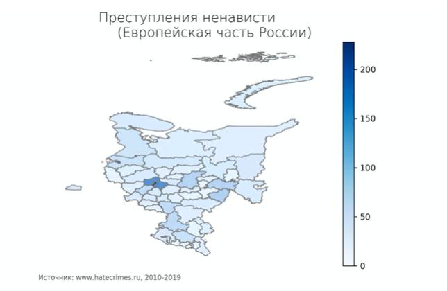 География и анализ нападений на почве ненависти в России (2010-2019)
